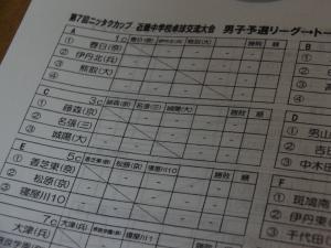 第7回ニッタクカップ(予選リーグ)
